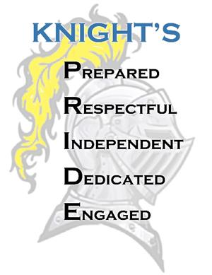 Knight's PRIDE PBIS poster