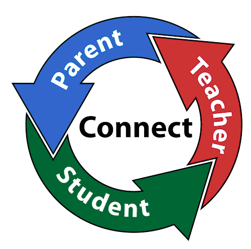 Parent, Student, & Teacher Support