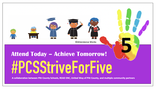 Strive for 5