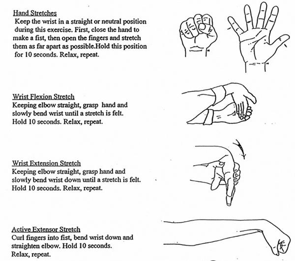 Safety And Environmental Stretches To Prevent Hand Wrist