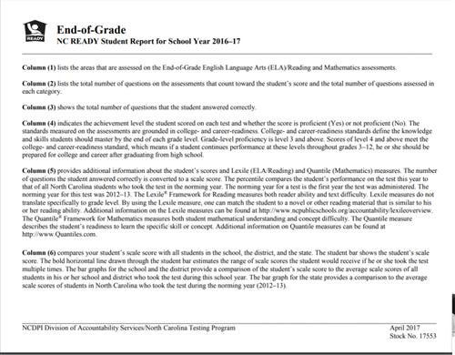 Testing and Accountability / Understanding EOG/EOC testing