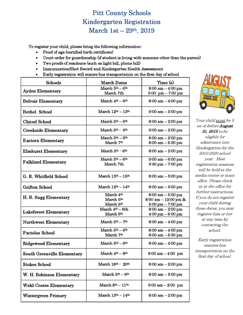 Kindergarten Registration / Overview